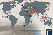 اینفوگرافیک | تنگه هرمز مهمترین گذرگاه نفتی جهان