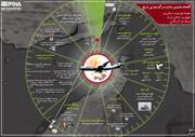اینفوگرافیک | همهچیز درباره هشتمین جنایت هوایی تاریخ