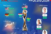 اینفوگرافیک | بهترینهای جامجهانی فوتبال زنان ۲۰۱۹