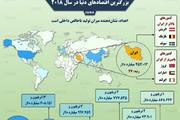 اینفوگرافیک |ایران کجای اقتصاد جهان است؟