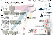 اینفوگرافیک | همه چیز درباره سامانه موشکی اس-۴۰۰