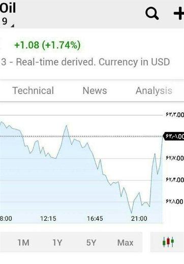 جهش ناگهانی نرخ جهانی نفت پس از توقیف نفتکش انگلیسی