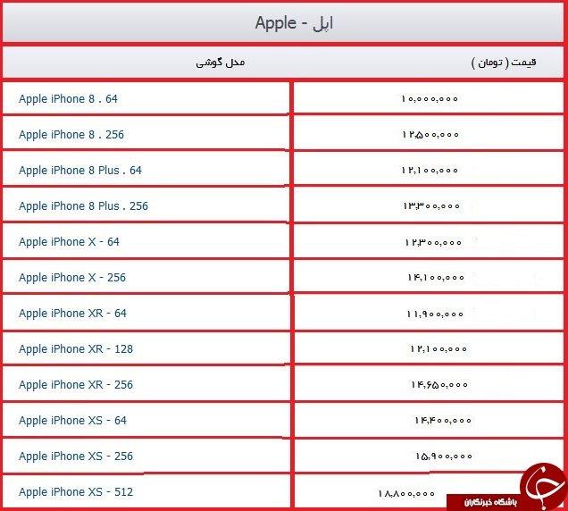 مظته خرید گوشی اپل در بازار چند؟ + جدول