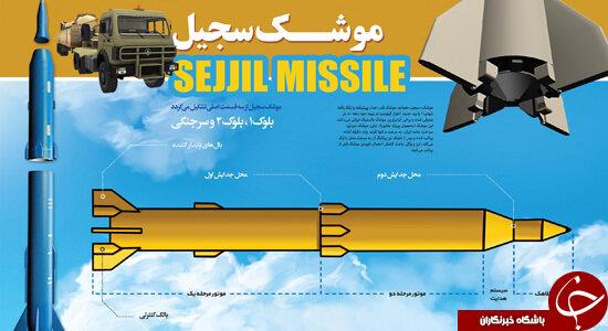 «سجیل» غول روئین تن ایرانی / وقتی کابوس اسرائیل رو نمایی شد