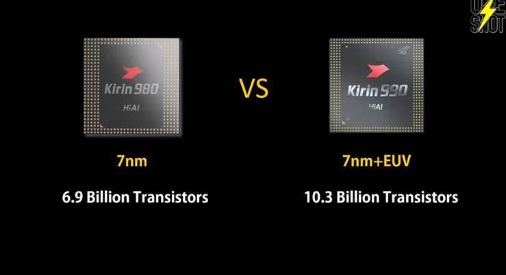 Kirin 990 هوآوی