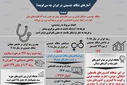 اینفوگرافیک |آمارهای شکاف جنسیتی در ایران چه میگویند؟