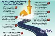 اینفوگرافیک | زائران اربعین حسینی به این نکات توجه داشته باشند