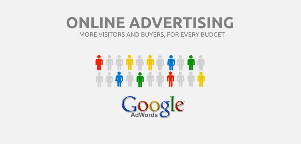 Importance of Google Advertising
