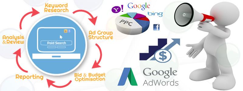 Success in Google Advertising