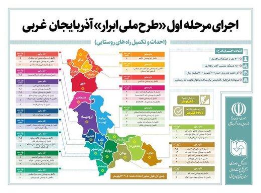 آسفالت ۲۰۹ کیلومتر از راههای روستایی آذربایجانغربی در قالب طرح ملی ابرار