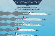 اینفوگرافیک |هواپیمای شینزو آبه و ترامپ تولید کننده بیشترین دیاکسید کربن