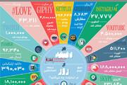 اینفوگرافیک | هر دقیقه از روز در اینترنت چه میگذرد؟