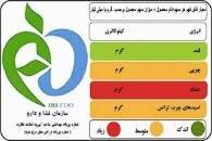 درج نشانگر رنگی تغذیهایی بر روی ۹۸.۲ درصد محصولات تولیدی در چهارمحال وبختیاری