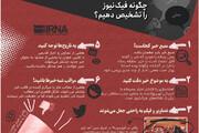 اینفوگرافیک | راههای تشخیص اخبار جعلی در فضای مجازی
