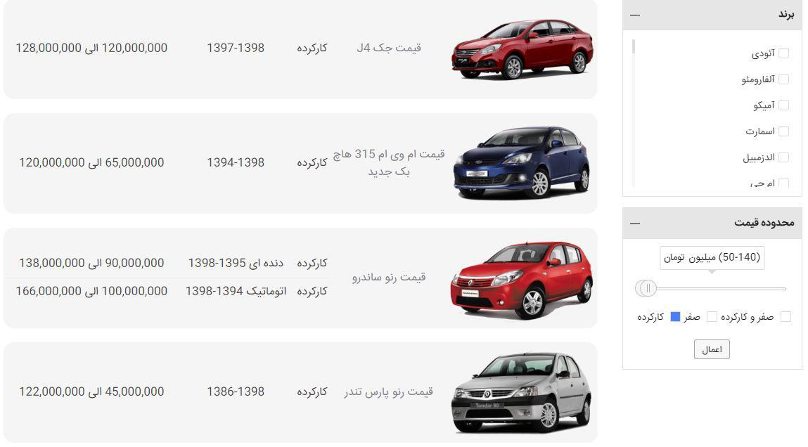 قیمت خودرو کارکرده از ۴۰ تا ۱۵۰ میلیون تومان در سایت z۴car.com