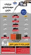 ببینید | همه جزئیات طرح سهمیهبندی بنزین و کمک هزینه جدید دولت