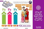 ببینید | کدام ۲۰ میلیون ایرانی فردا شب کمک معیشتی دولت میگیرند