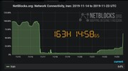 عکس | وضعیت فعلی اتصال ایران به اینترنت