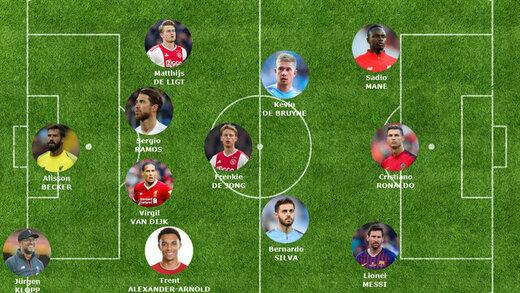 تیم منتخب سال ۲۰۱۹ فوتبال جهان مشخص شد