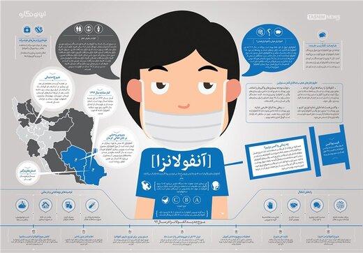 واکسن آنفلوآنزا، بالاخره بزنیم یا نزنیم؟/ توضیحات استاد دانشگاه شهید بهشتی