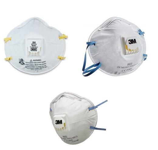 راهنمای خرید بهترین ماسک فیلتردار آلودگی هوا و ماسک تنفسی فیلتردار n95 و  ffp2 و عمر مفید و تاریخ انقضا و دستورالعمل و نحوه استفاده از ماسک فیلتر دار