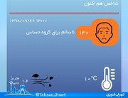 ماجرای افزایش شاخص آلودگی هوای تهران بخاطر یک جگرکی چه بود؟