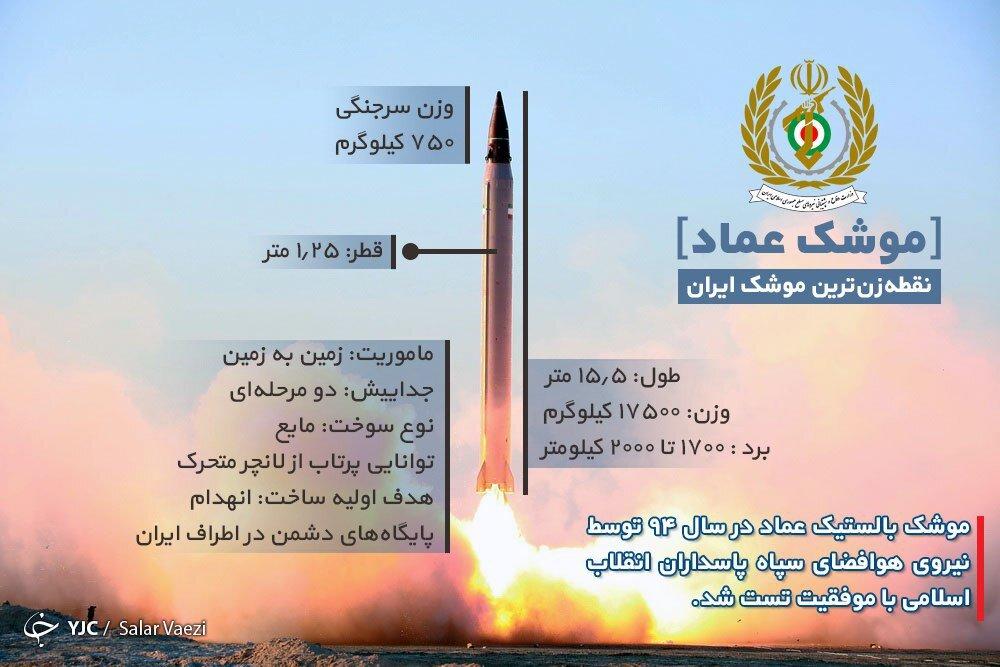 عکس | نقطهزنترین موشک ایران را بهتر بشناسید