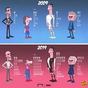 تغییر چهره جالب مشاهیر فوتبال از 2009 تا 2019 را ببینید!