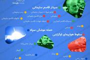 ببینید | ایرانیها در دیماه چه چیزی را بیش از همه سرچ کردند؟