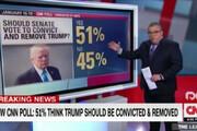ببینید | درخواست مردم آمریکا از سنا: ترامپ را از کاخ سفید اخراج کنید