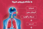 ببینید | پنج نشانه ویروس «کرونا» که کشنده است