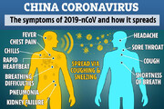 ببینید | ویروس کشنده کرونا در کدام نقاط دنیا شیوع یافته و راه مقابله اش چیست؟