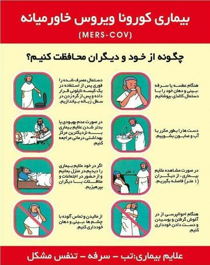 بیماران مبتلا به کرونا در استان همدان به ۶۷ نفر افزایش یافت