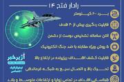 ببینید | کدام رادار ایرانی جنگنده امریکایی را شناسایی کرد؟