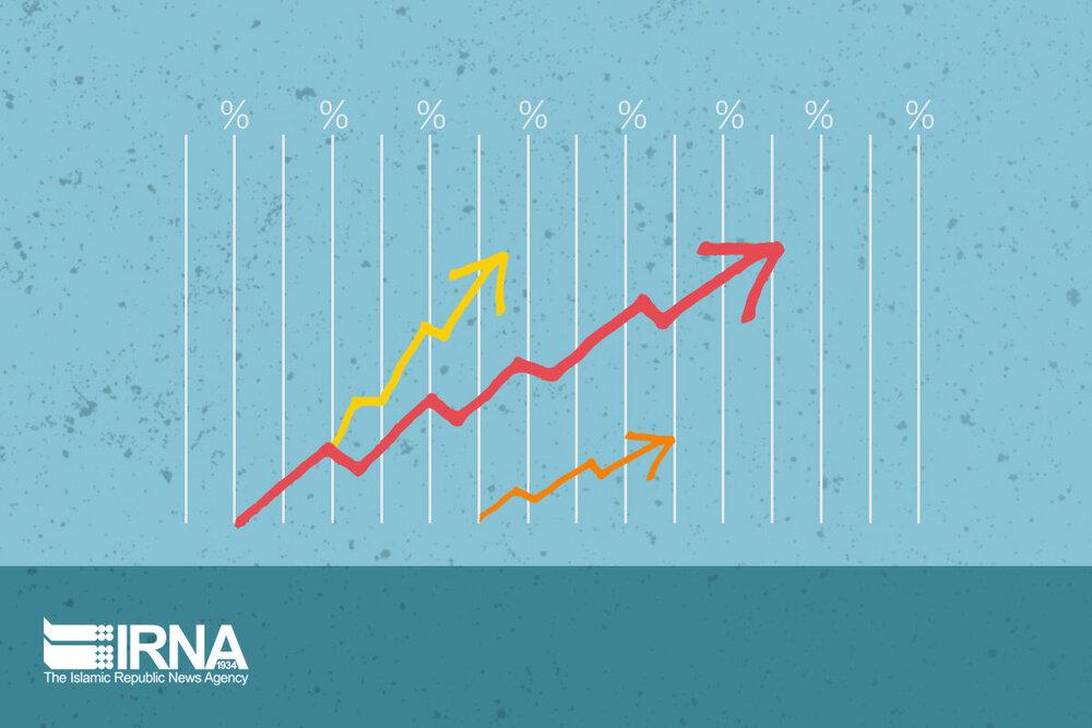 پایگاه خبری آرمان اقتصادی 5367143 فاصله تورمی دهکها به ٢.٧ درصد رسید