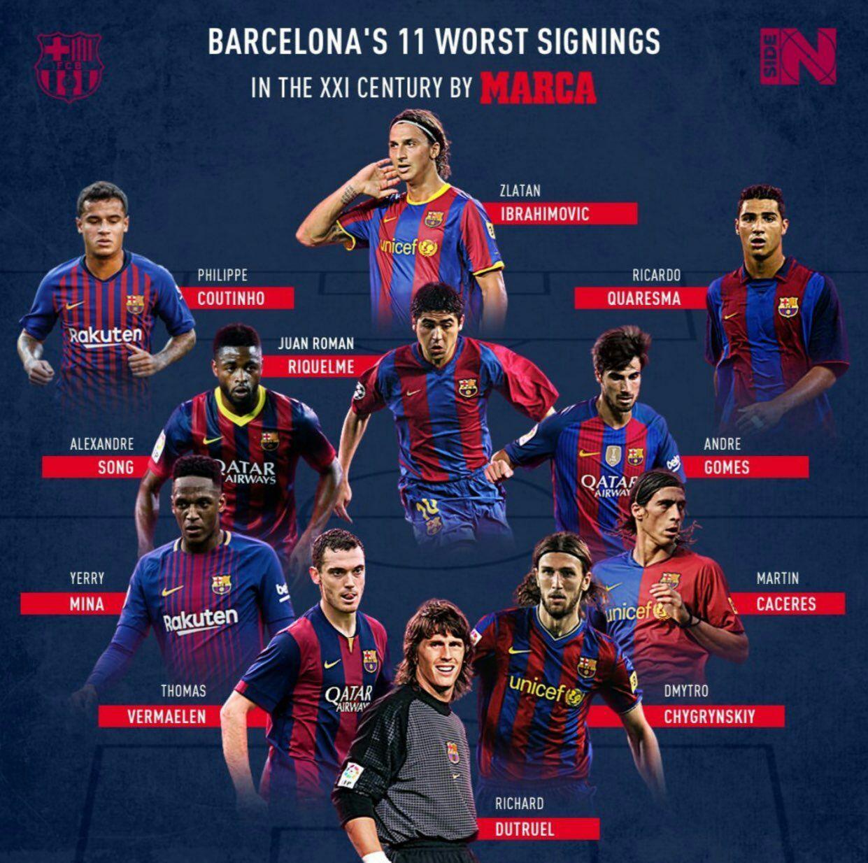 بارسلونا طی سالیان اخیر خریدهای ضعیفی داشته است.
