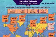 ببینید | آخرین آمار کرونا در جهان تا ۹ فروردین