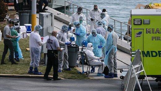 آمریکا به متحدانش هم تجهیزات پزشکی نمی دهد