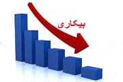 نرخ بیکاری در اردبیل به ۱۱.۵ درصد کاهش یافت