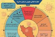 ببینید | خطرات ابتلای میلیونی ایرانیان به کرونا
