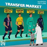 ببینید: خرید ویژه عربها از مارکت اروپایی!