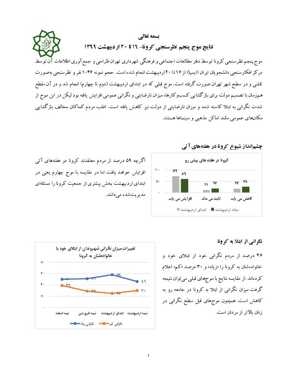 جدیدترین نتایج نظرسنجی کرونا در تهران منتشر شد