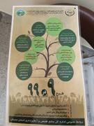 طرح «۹ در ۹۹» زیرساختی برای جهش تولید در استان سمنان است