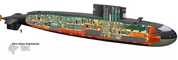 زیردریاییهای نیروی دریایی ارتش را بهتر بشناسیم + تصاویر