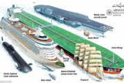 ببینید   مقایسه جالب ابعاد کشتی کروز، زیردریایی، کشتی بادبانی، نهنگ، ناوهواپیمابر، نفتکش و...