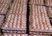 قیمت مرغ منجمد تنظیم بازاری ۱۳۵۰۰ تومان تعیین شد