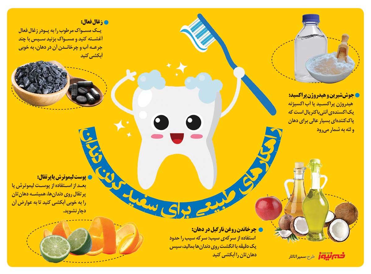 خبرنیوز نوشت:راهکارهای طبیعی برای سفید کردند دندان ها را در این اینفوگرافیک ببینید.