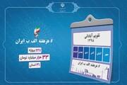آغاز بهرهبرداری رسمی از 18 طرح و پروژه ملی در حوزه آب و برق در استان هرمزگان