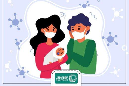 ویروس کرونا ازطریق شیر مادر به نوزاد منتقل میشود؟