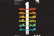 نخستین جشنواره برندینگ گردشگری در کیش